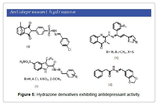 phytochemistry-biochemistry-antidepressant