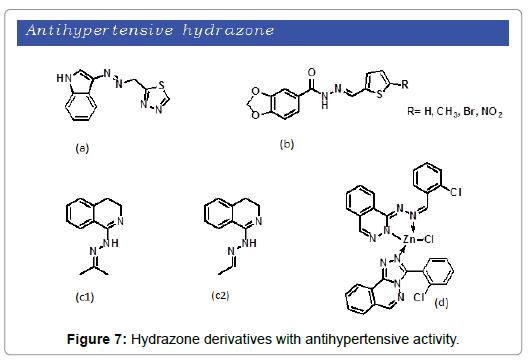 phytochemistry-biochemistry-antihypertensive
