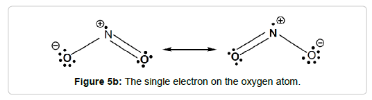 pollution-effect-electron