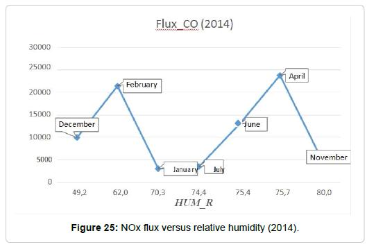 pollution-effect-versus-relative