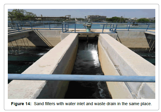 pollution-effects-Sand-filters