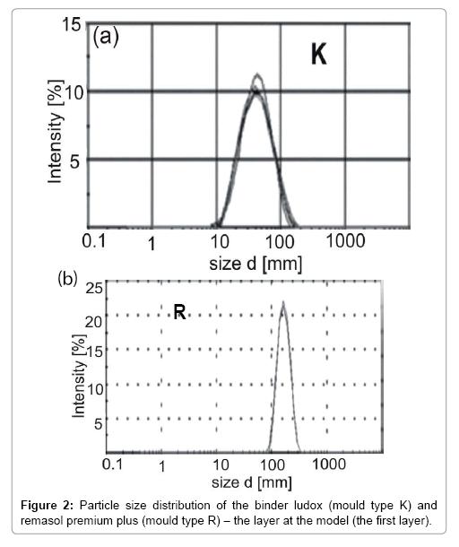 powder-metallurgy-mining-distribution