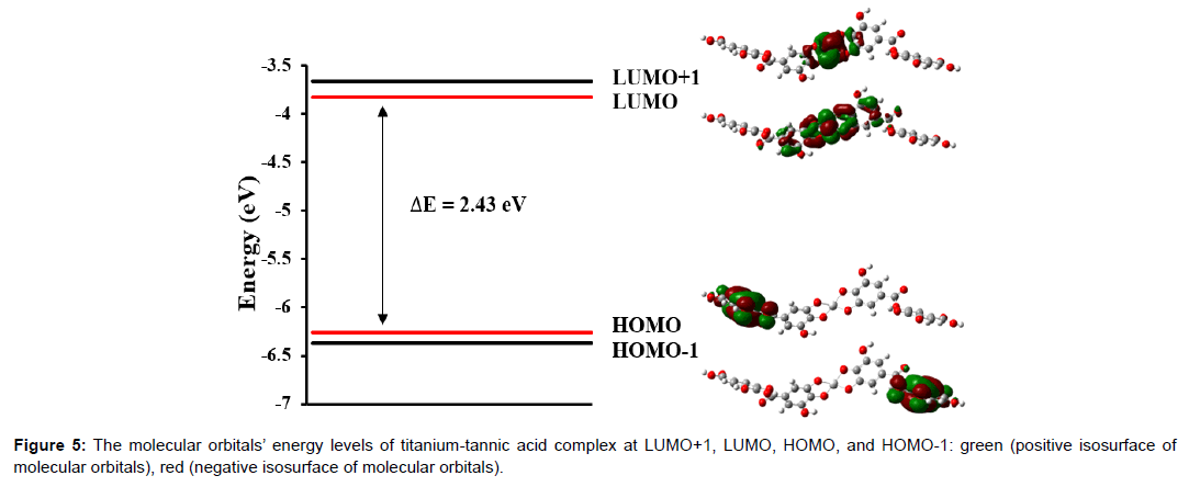 powder-metallurgy-mining-molecular-orbitals-titanium