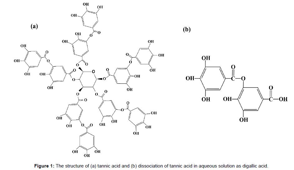 powder-metallurgy-mining-tannic-acid-aqueous