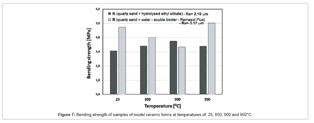 powder-metallurgy-mining-temperatures