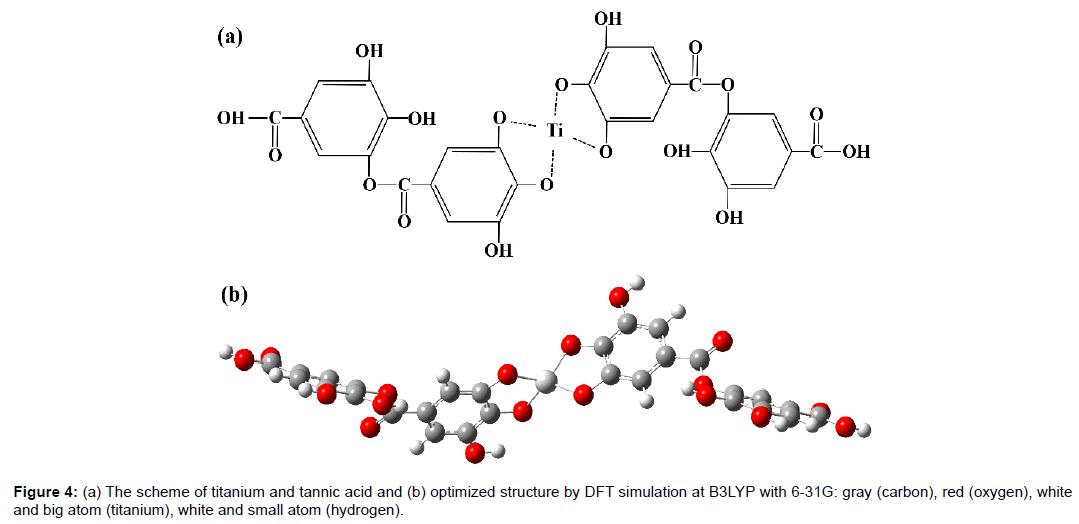 powder-metallurgy-mining-titanium-tannic-acid