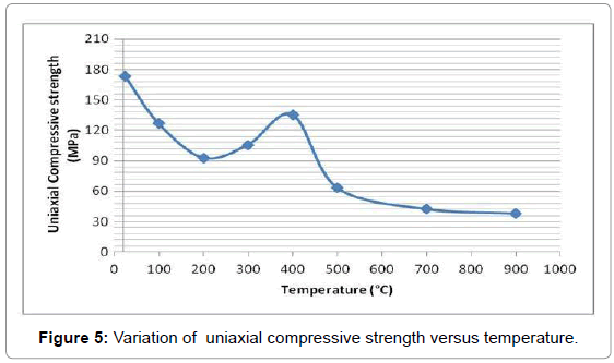 powder-metallurgy-mining-uniaxial-compressive-strength