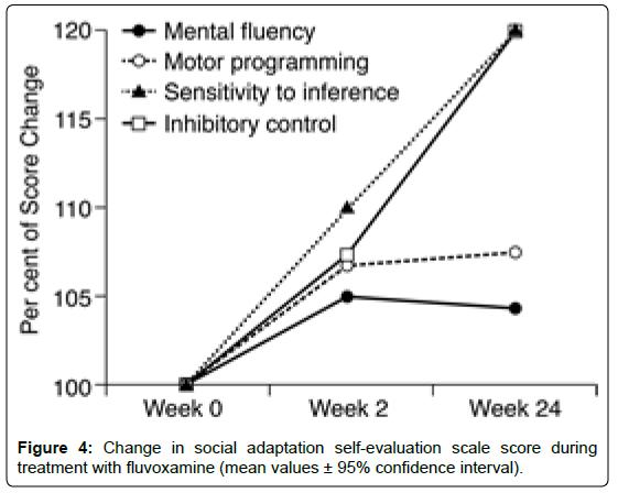 psychiatry-change-social-adaptation