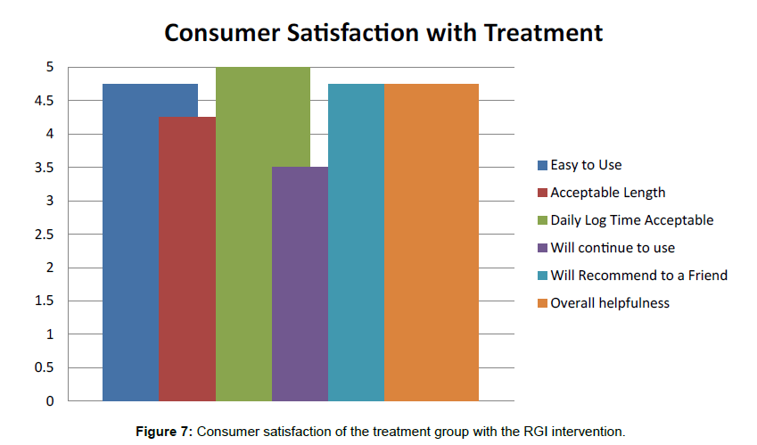 psychological-abnormalities-Consumer-satisfaction