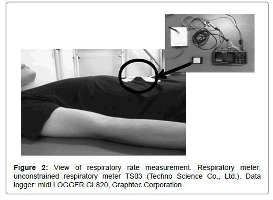 pulmonary-respiratory-Data-logger