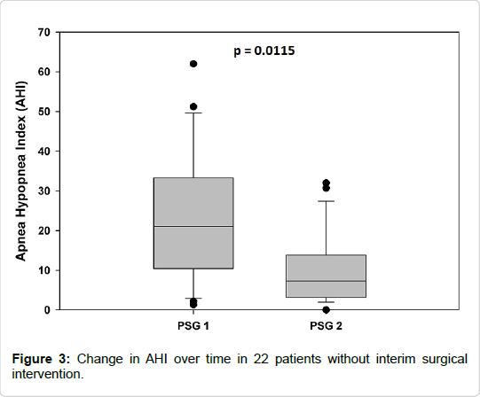 pulmonary-respiratory-medicine-interim-surgical