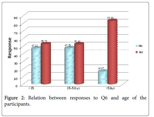 speech-pathology-therapy-age-participants