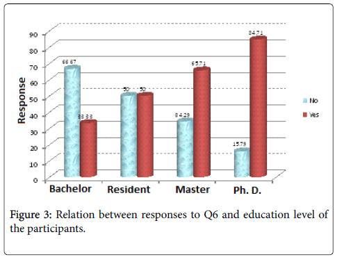 speech-pathology-therapy-education-level