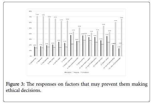 speech-pathology-therapy-responses-factors