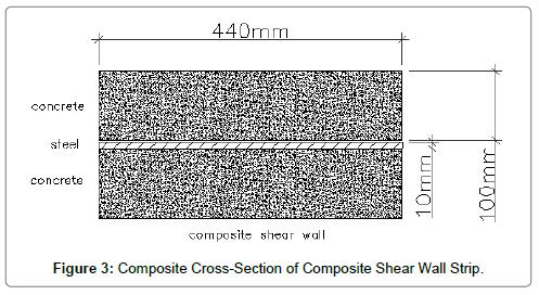 Composite Shear Walls an Efficient Seismic Resistant System