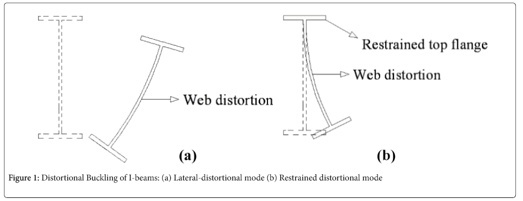 research paper on steel structure