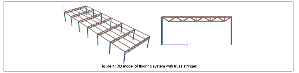 Flooring Systems with Prestressed Steel Stringers for Cost Benefit