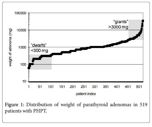 steroids-hormonal-parathyroid