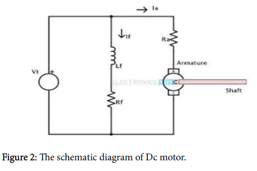 speed control of dc motor using pid controller based on changed dc to ac inverter schematic diagram swarm intelligence evolutionary schematic diagram