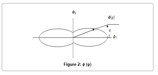 textile-science-engineering-pattern