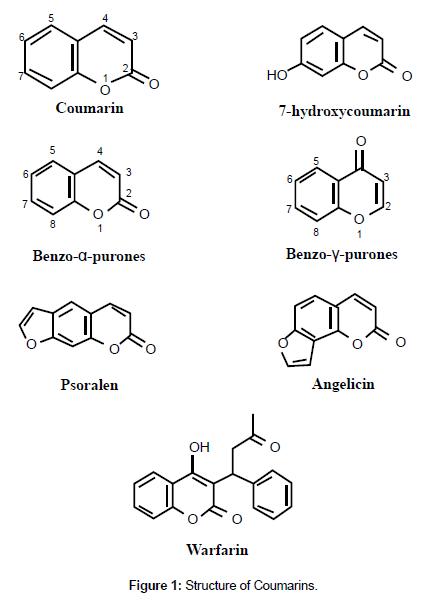 thermodynamics-catalysis-Structure-Coumarins