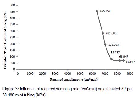 thermodynamics-catalysis-sampling-rate