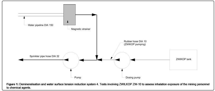 thermodynamics-catalysis-tension-reduction