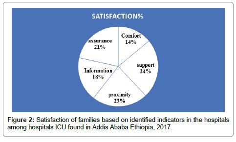 trauma-treatment-indicators