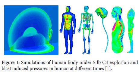 trauma-treatment-pressures-human