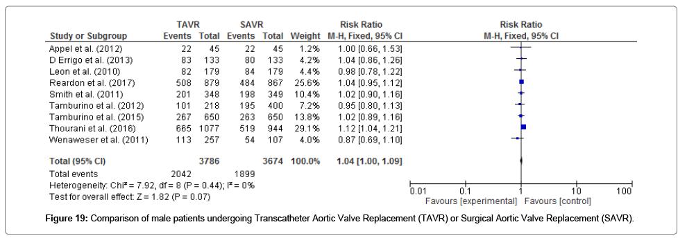vascular-medicine-surgery-aortic