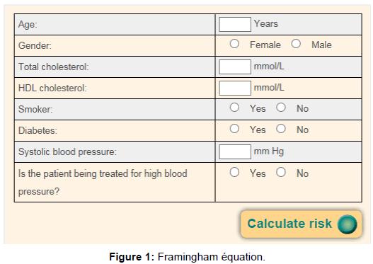 vascular-medicine-surgery-framingham-equation